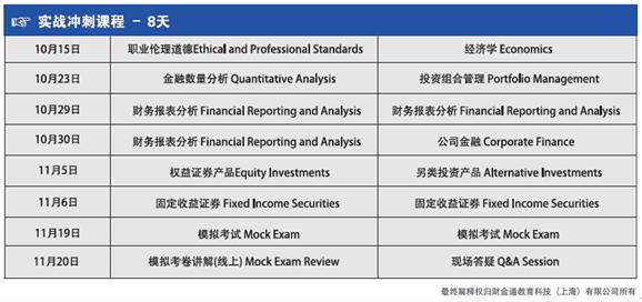 2016年12月CFA一级考试冲刺1